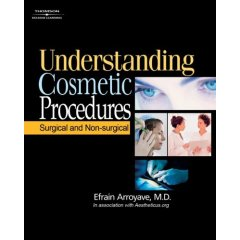 Understanding Cosmetic Procedures : Surgical and Non-Surgical